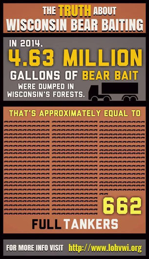 WI BEAR BAIT STATS GRAPHIC